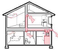 picture of heat pump diagram