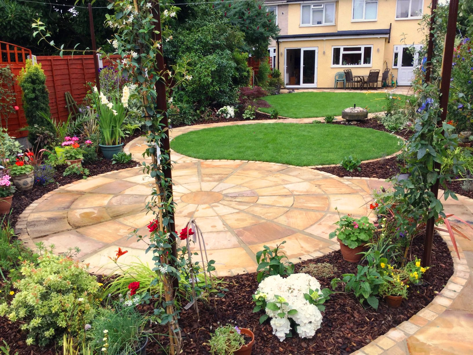 Elated in Elm Park | Floral & Hardy | London | UK on Long Backyard Landscaping Ideas id=60230